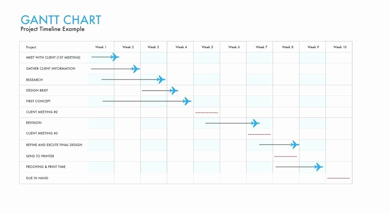 Template Gantt Template Excel
