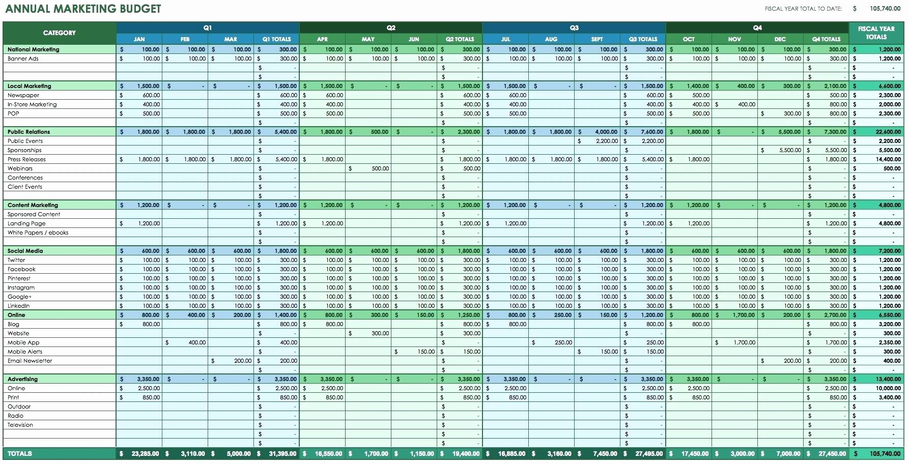 Template Monthly Expenses Spreadsheet Template Excel