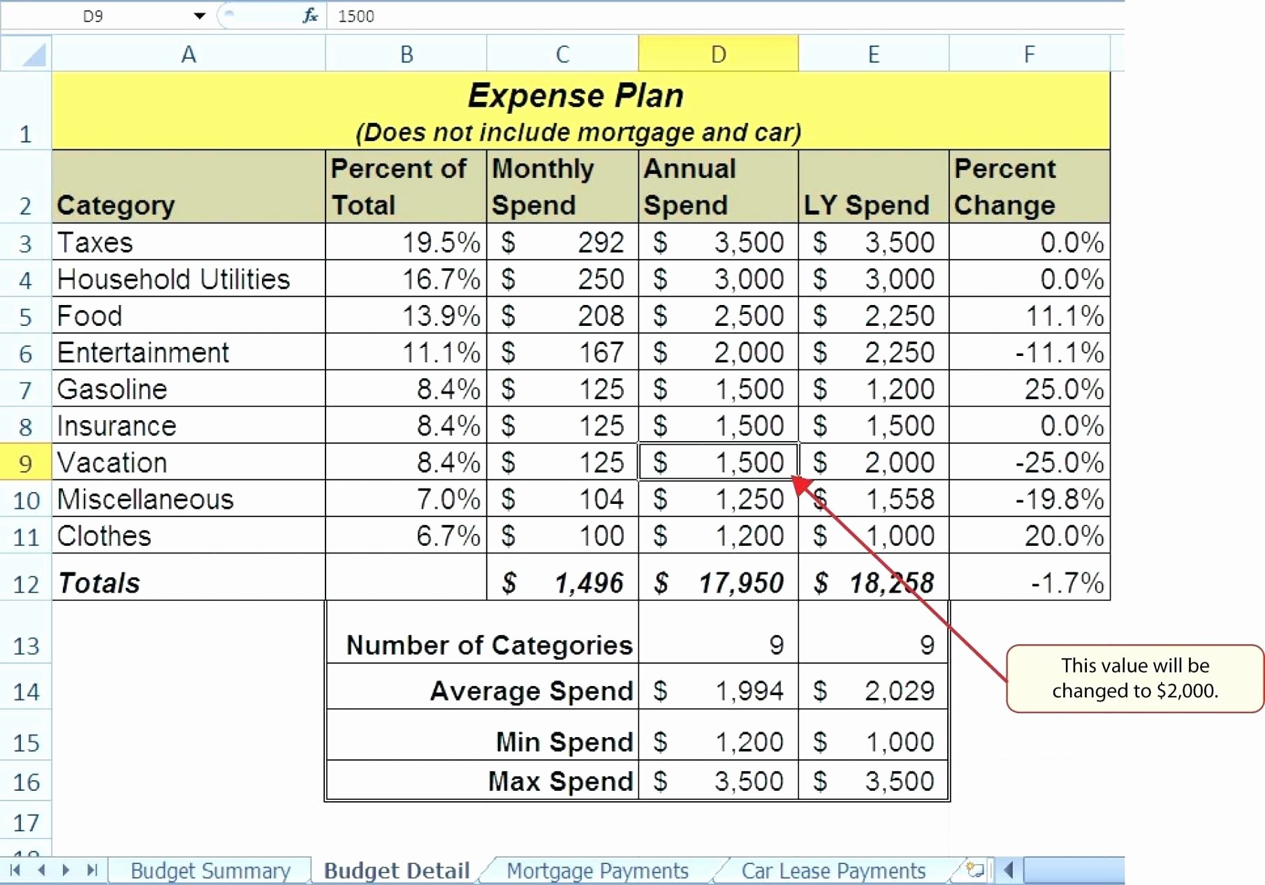 Template Mortgage Amortization Schedule Excel Template