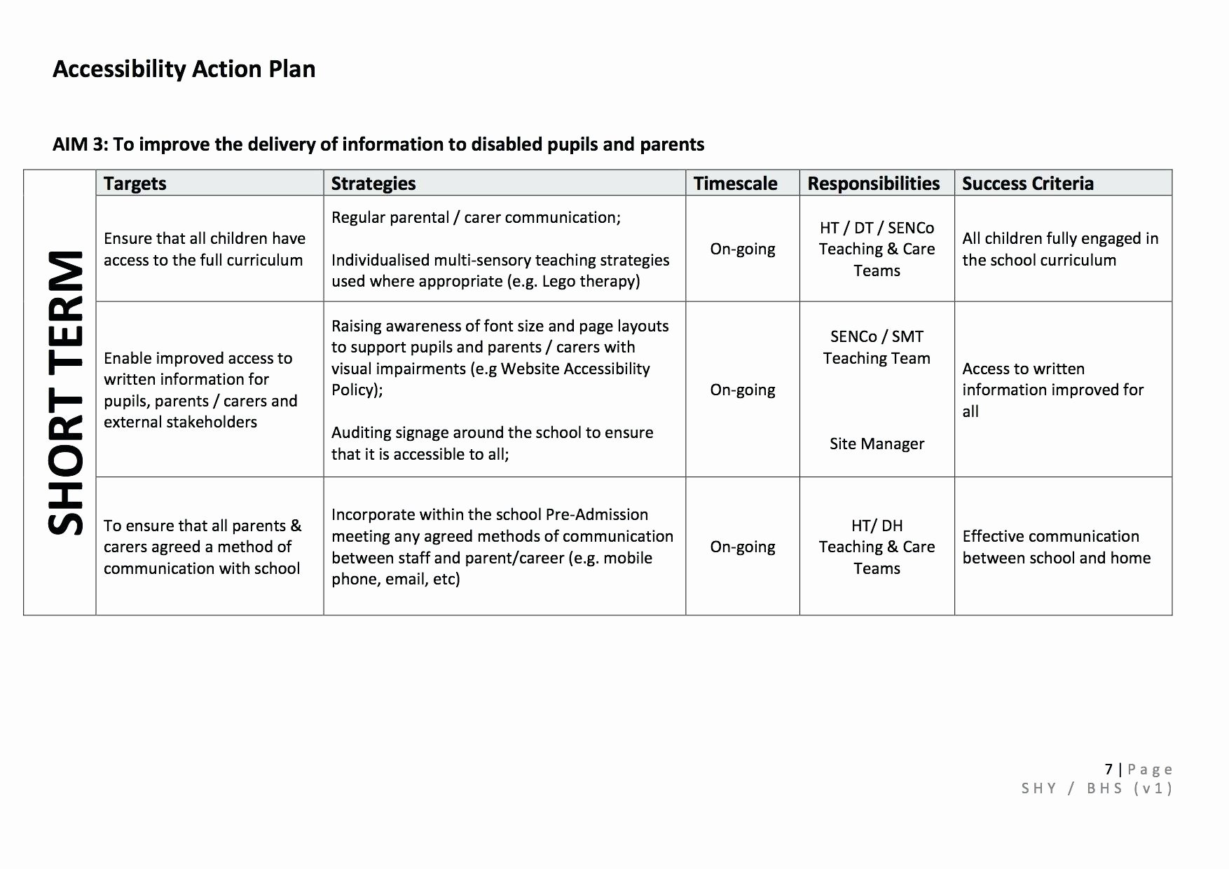 Template Munication Action Plan Template Current