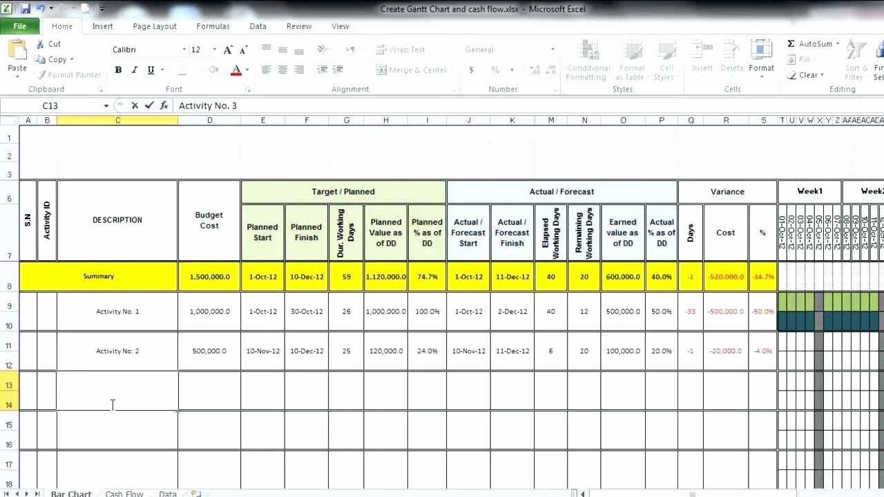 Template Process Flow Chart Excel Template