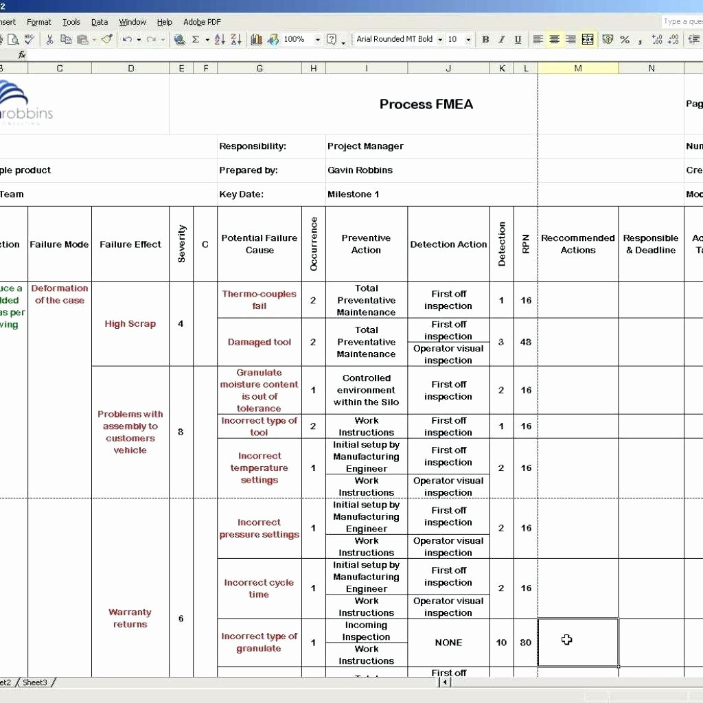 Template Process Map Template Excel