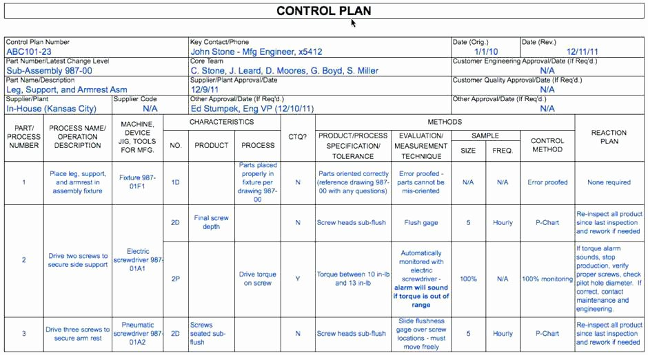 Template Quality Plan Example assurance for Construction