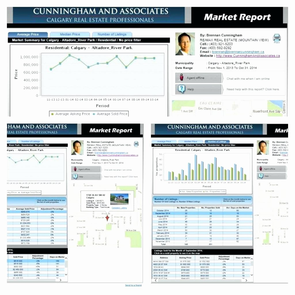 Template Real Estate Parative Market Analysis Template