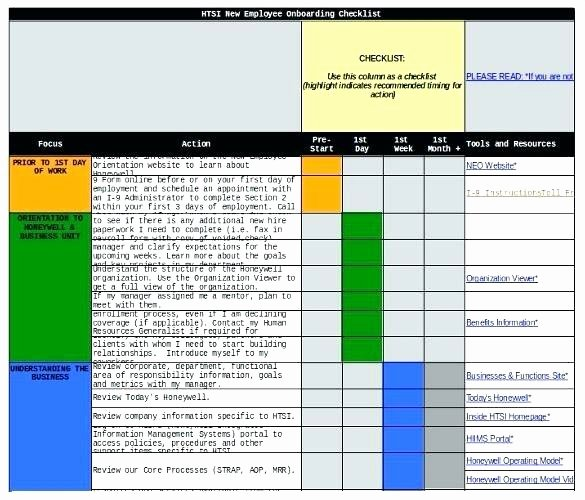 Template Sample New Employee Wel E Email Checklist