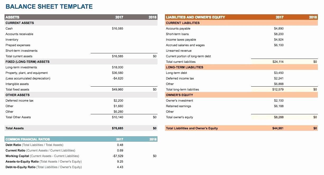 Template Simple Balance Sheet Template