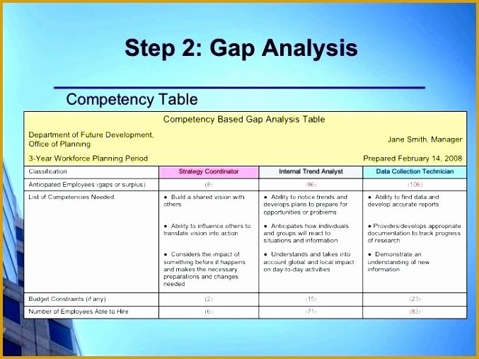 Template software Gap Analysis Template Application Excel