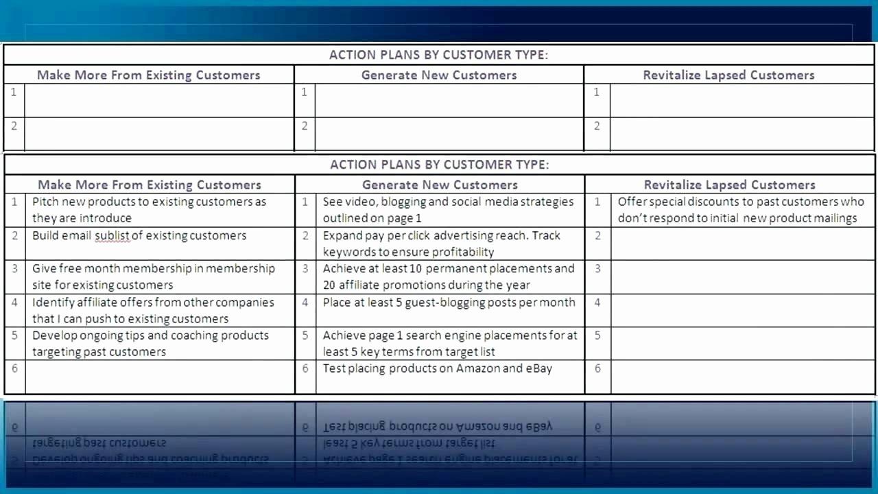 Template Strategic Roadmap Template
