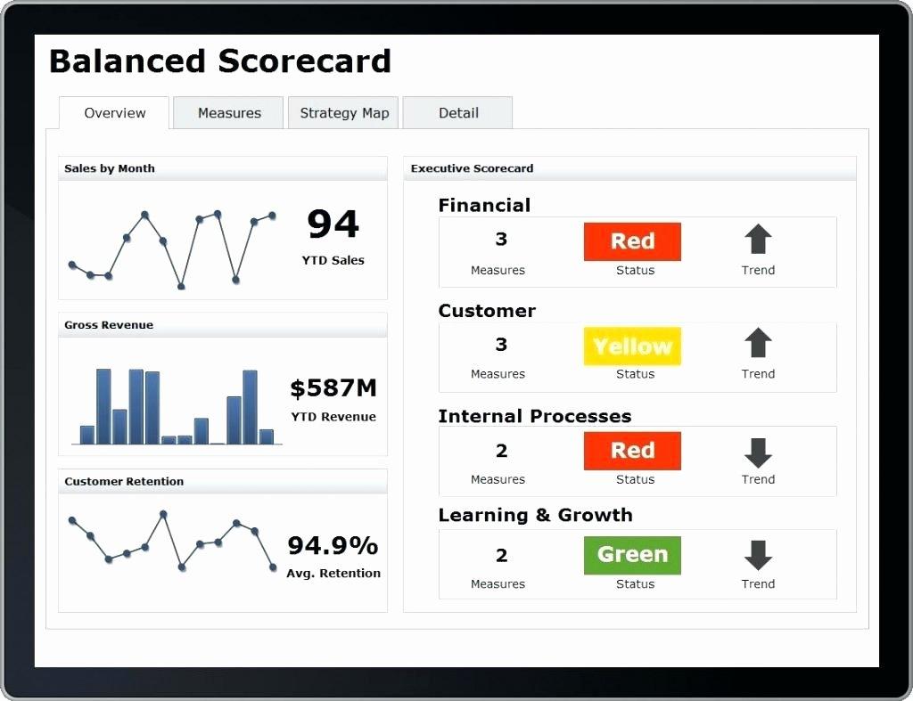 Template Template Balanced Scorecard