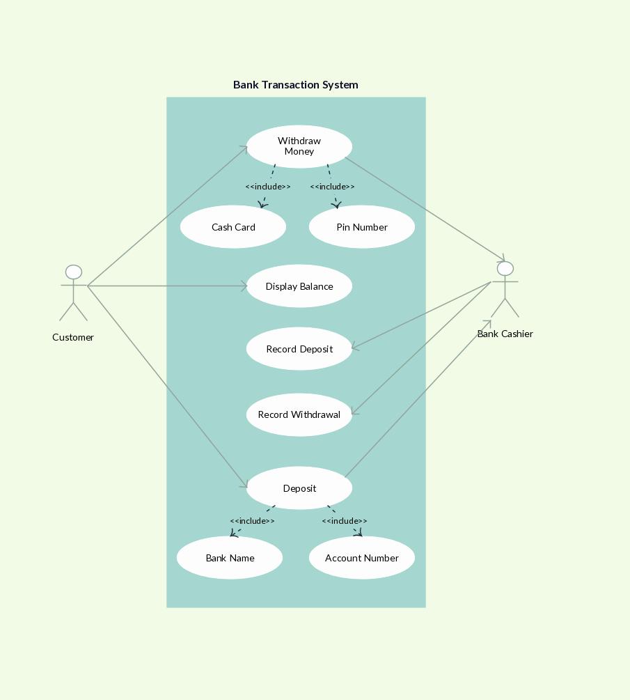 Template Use Case Diagram Template