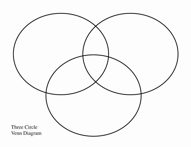 Template Venn Diagram Template