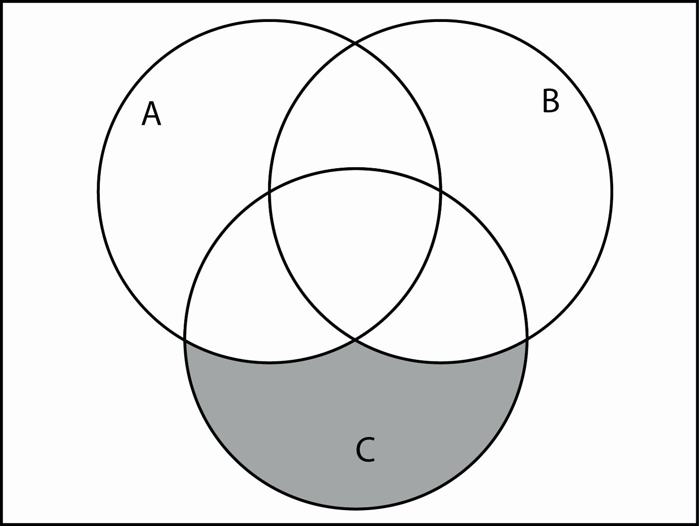 Template Venn Diagram Word Template