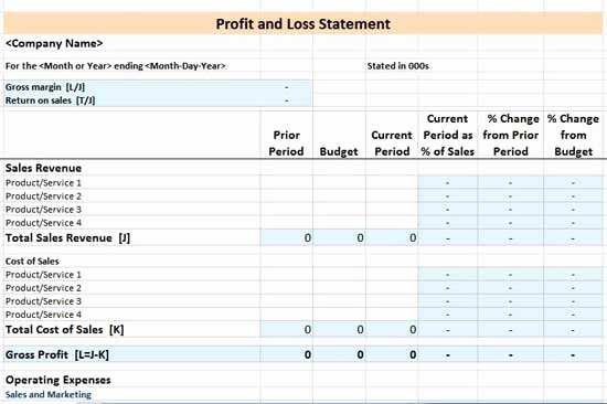 Terrific Fice Profit and Loss Statement Excel Template