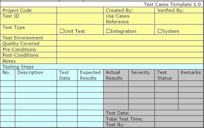 Test Case Template for Unit Test Integration Test and