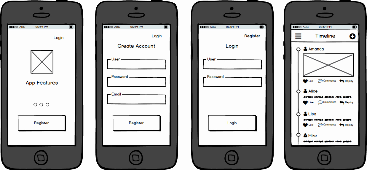 The 5 Best Free Wireframe tools for Mobile Apps You Can't