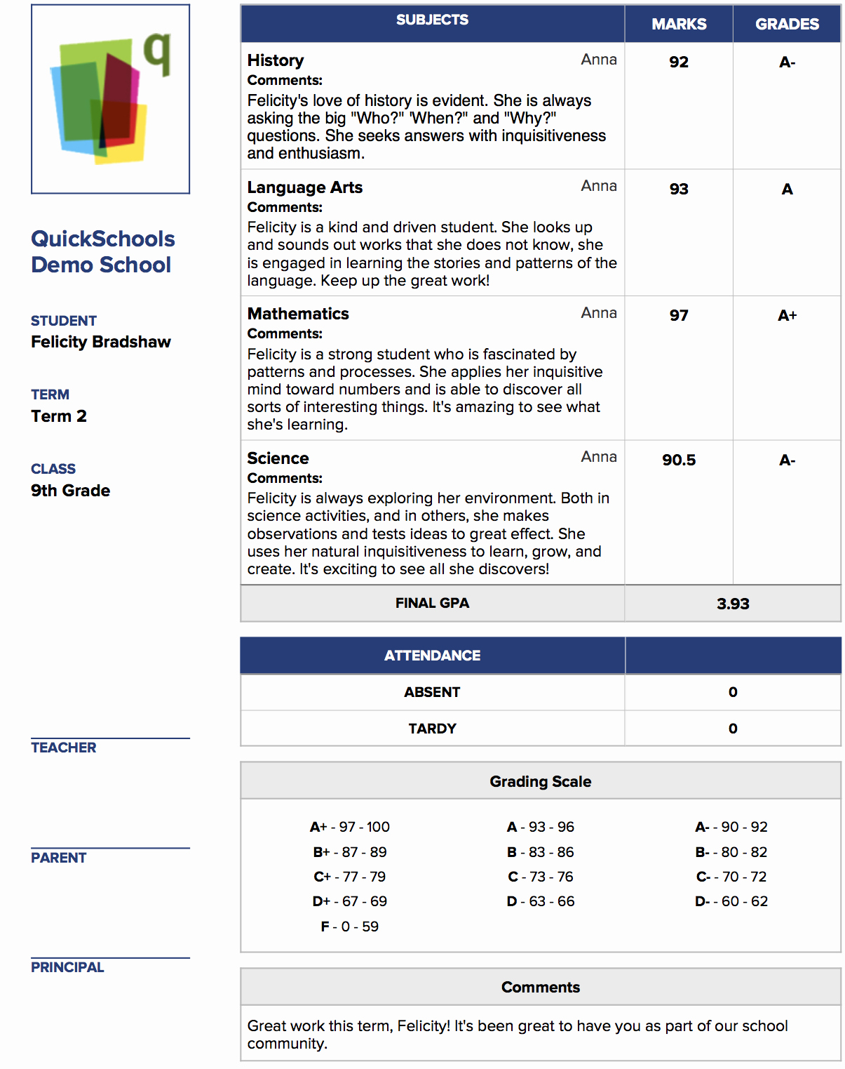 The Blue Academic Template