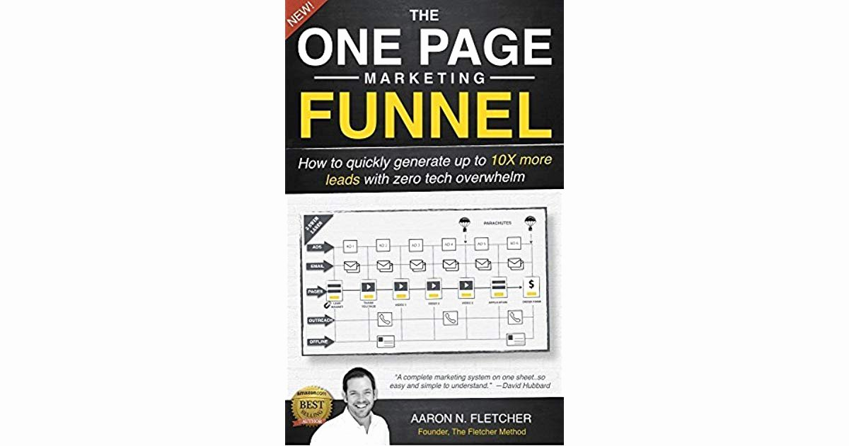 The E Page Marketing Funnel Use This Simple Template to
