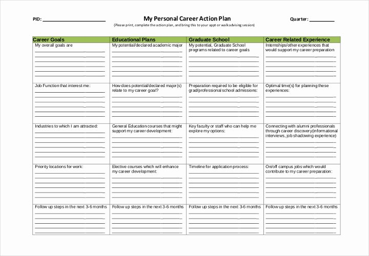 The Essential Guide to Making A Business Plan