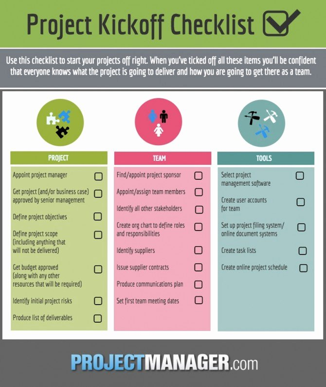 The Ly Project Kickoff Checklist You Need