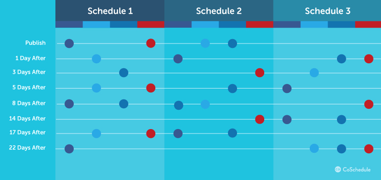 The social Media Posting Schedule that Will Boost Your