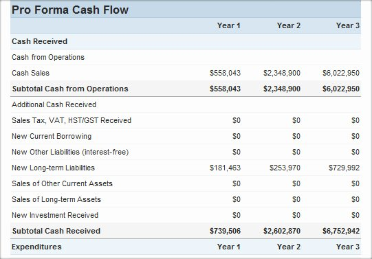 The Statement Cash Flow Template Best Template Collection