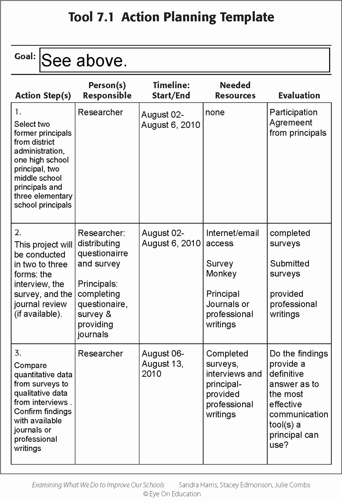 sample action research plan