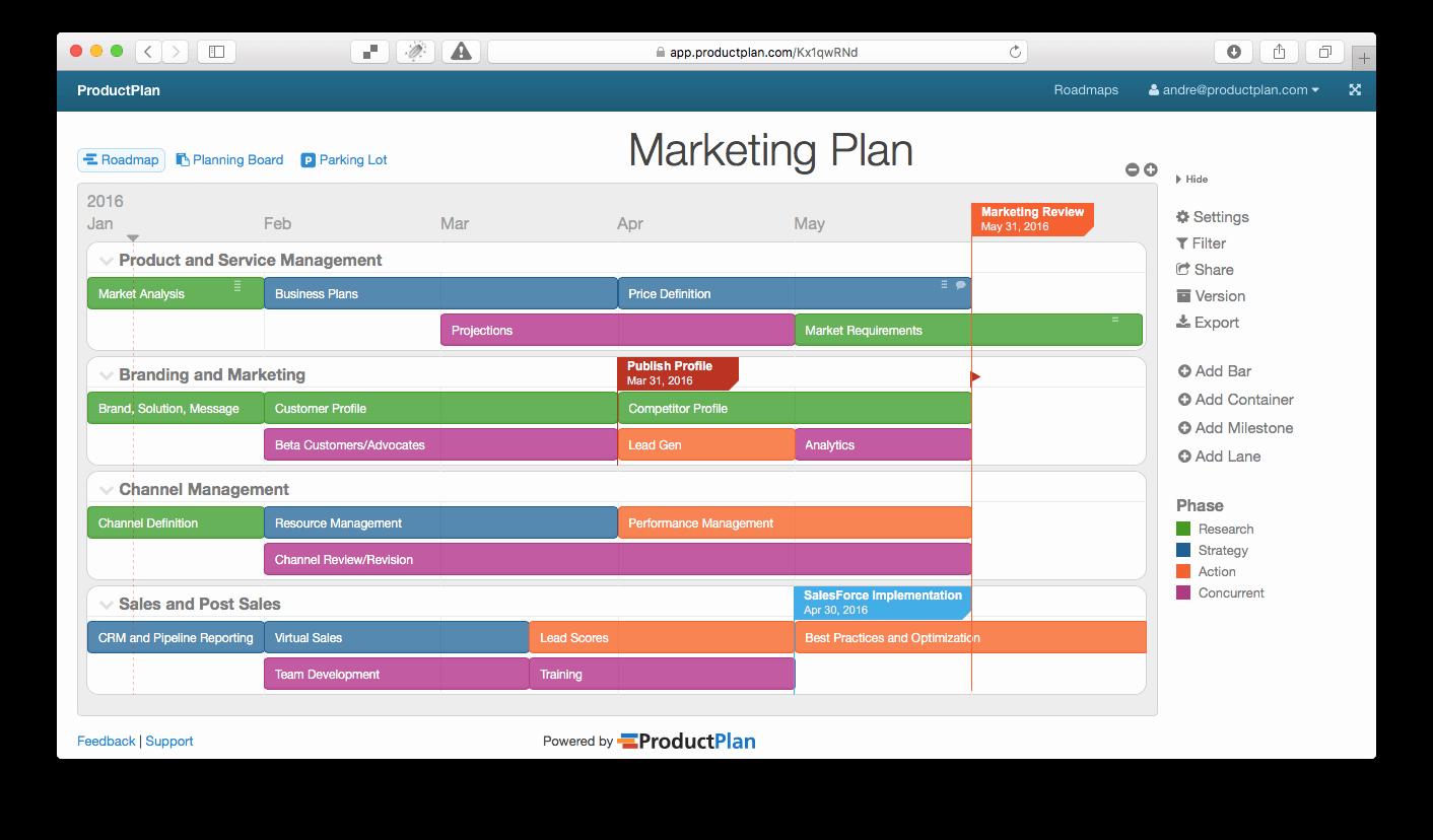 Three Example Marketing Roadmaps