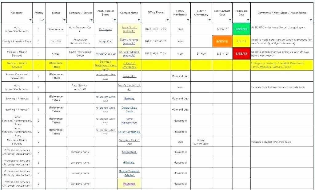 Time Log Excel Production Downtime Tracking Daily