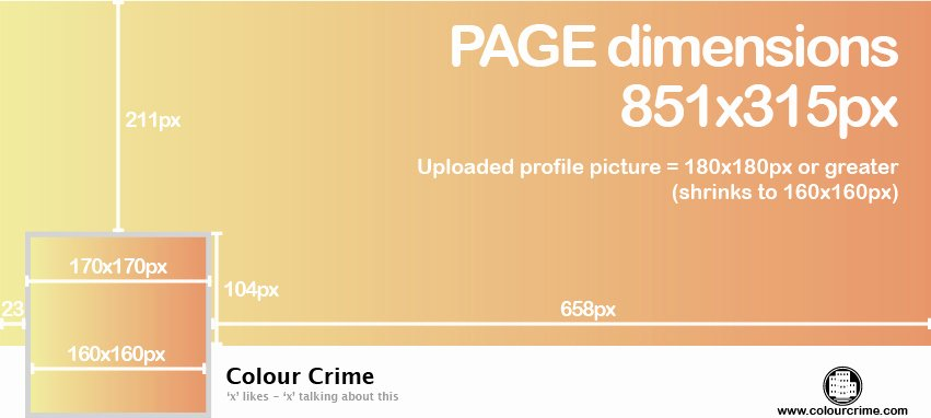 timeline cover and profile picture dimensions for your profile and page and free template