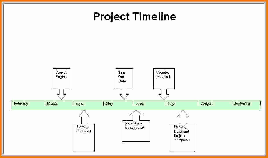 Timeline Microsoft Word Free Timeline Template In Word