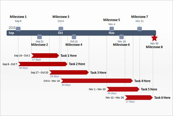 Timeline Template 67 Free Word Excel Pdf Ppt Psd
