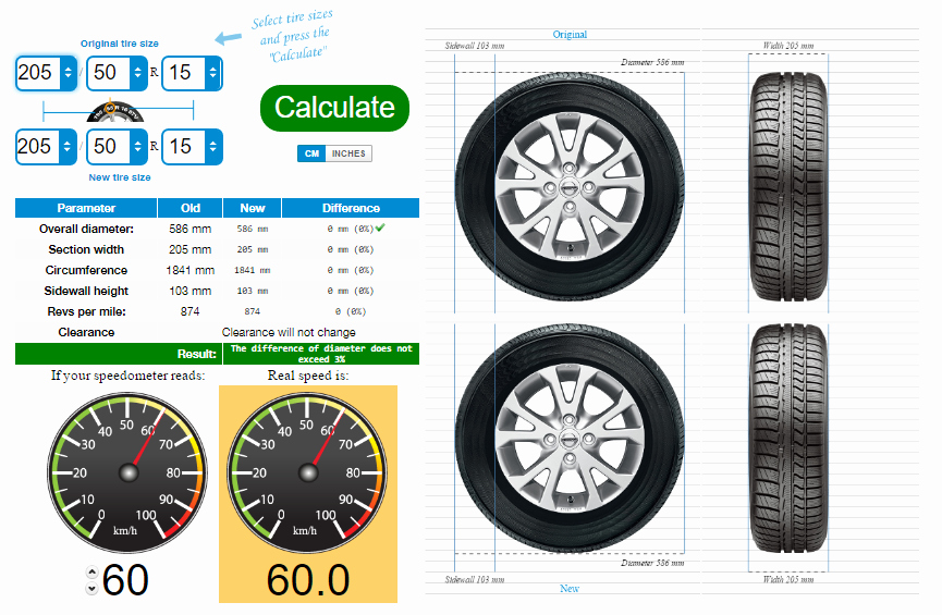 Tire Size Calculator Pare Tires Online