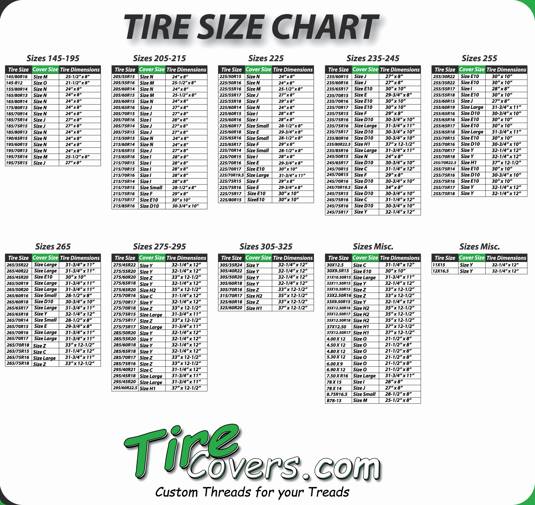 Tire Sizes Chart Rc Tire Size Chart