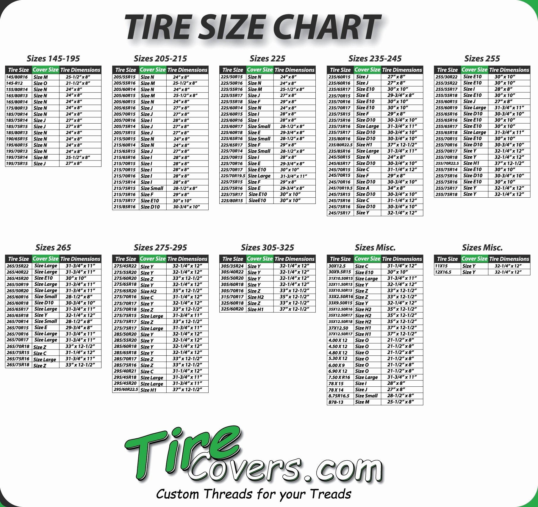 Tires Size Chart