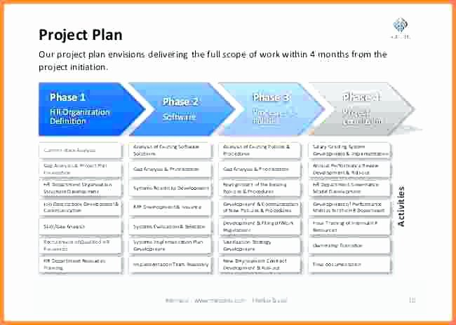 To Beautiful software Implementation Plan Template Project