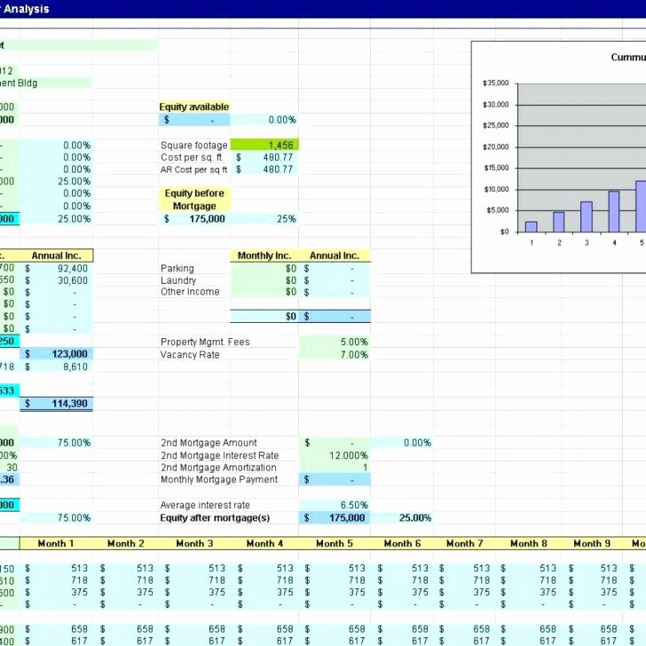 To Investment Property Calculator Excel Spreadsheet