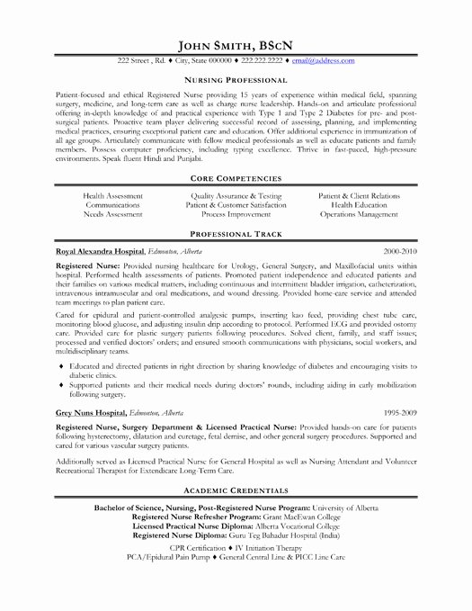 Top Health Care Resume Templates & Samples