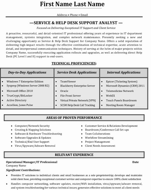 Top Help Desk Resume Templates & Samples