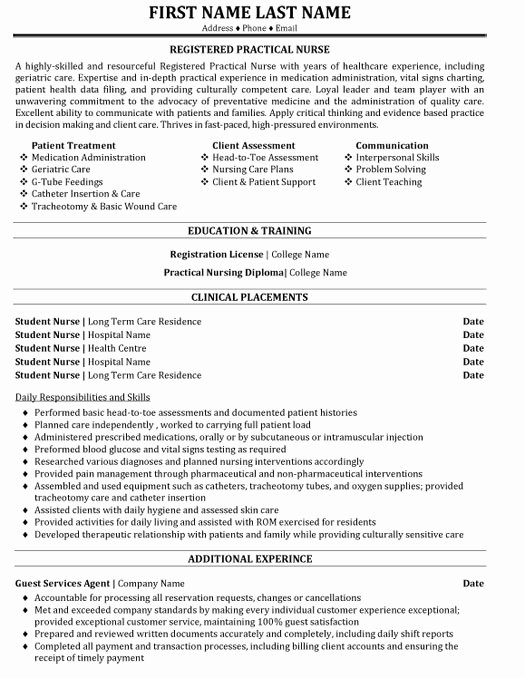 Top Nurse Resume Templates & Samples