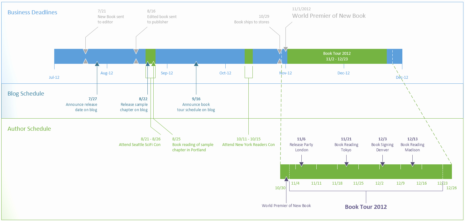 top timeline tips in visio