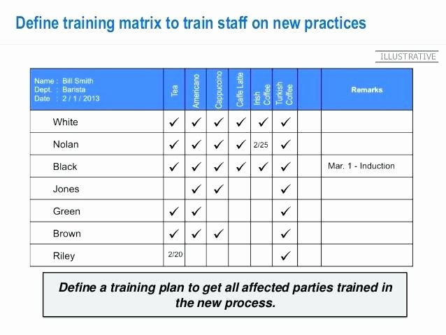 Training Matrix Excel Training Matrix Template
