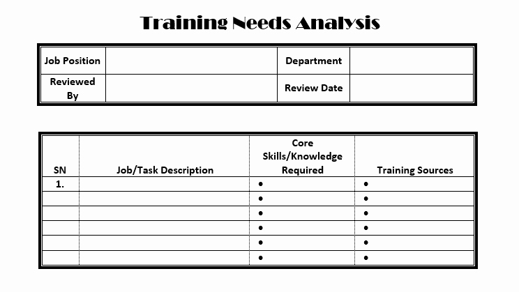 Training Needs Analysis Template Simple to Use and It S