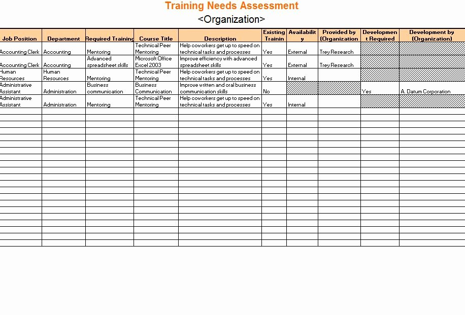 Training Needs assessment Example