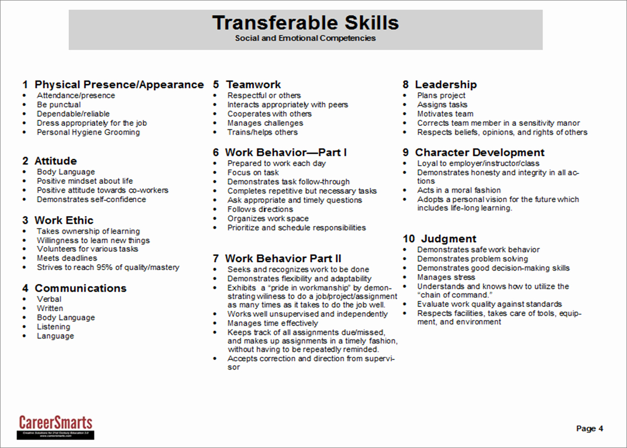 Transferable Skills Business Resume Pinterest