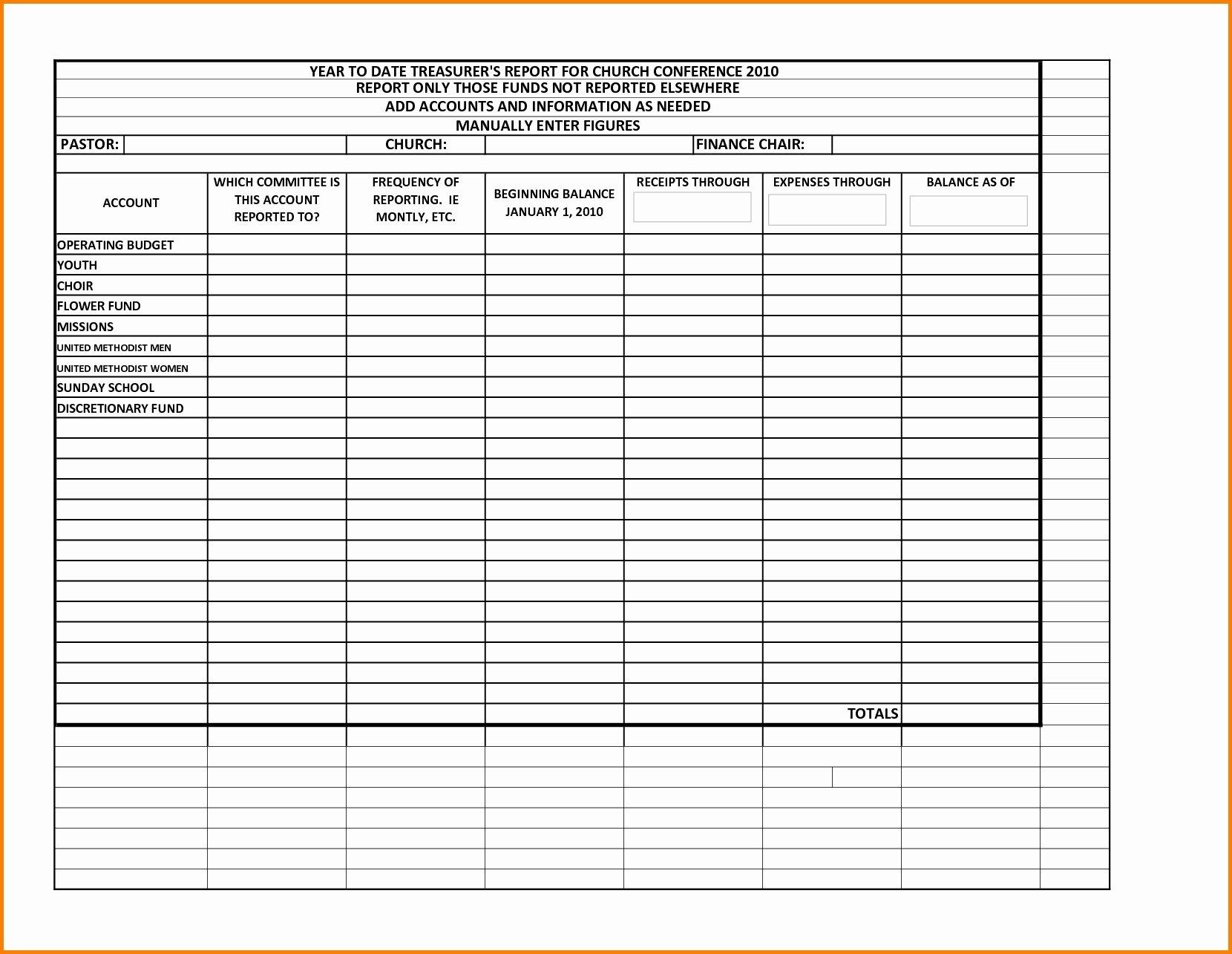 Treasurer Report Sample