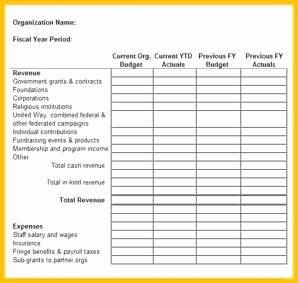 Treasurer Report Template Excel Bud Free Monthly