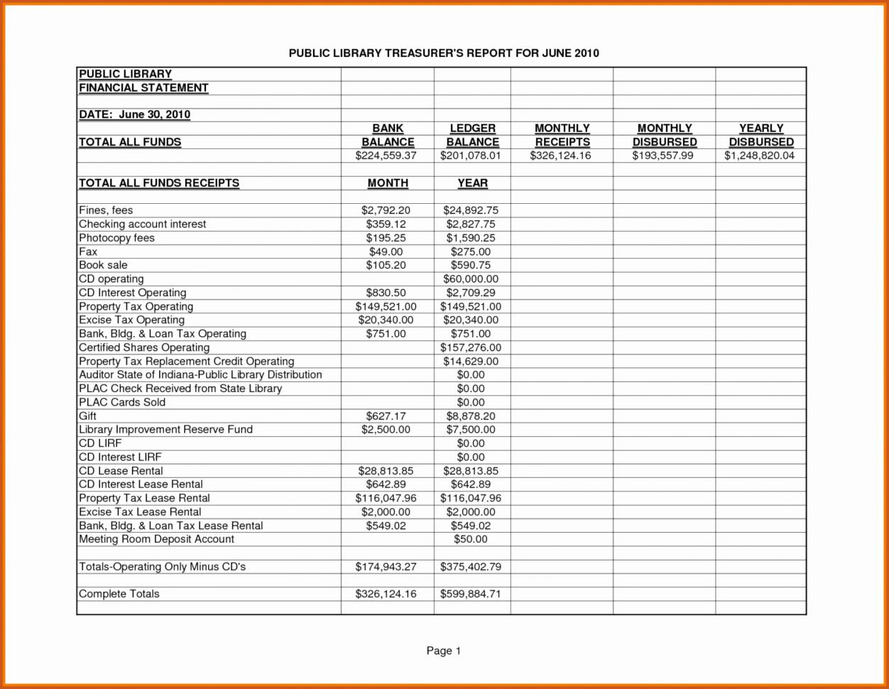 Treasurer S Report Excel Spreadsheet Google Spreadshee