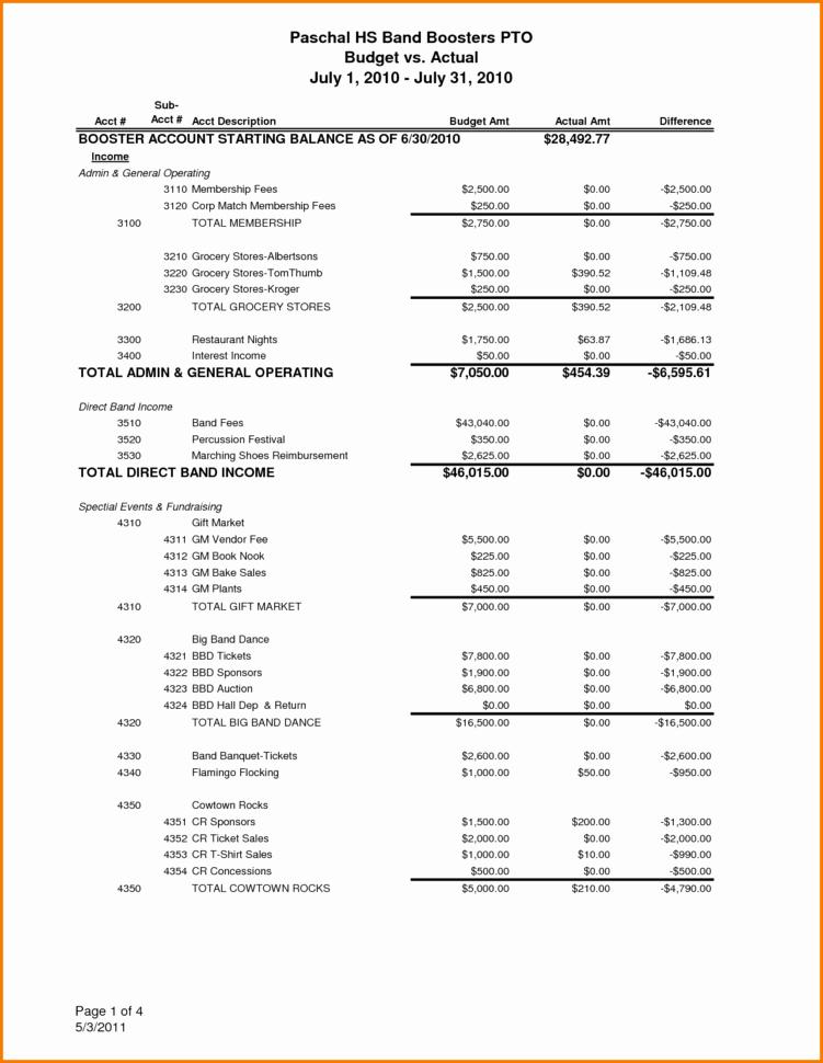 Treasurer S Report Excel Spreadsheet – Spreadsheet Template
