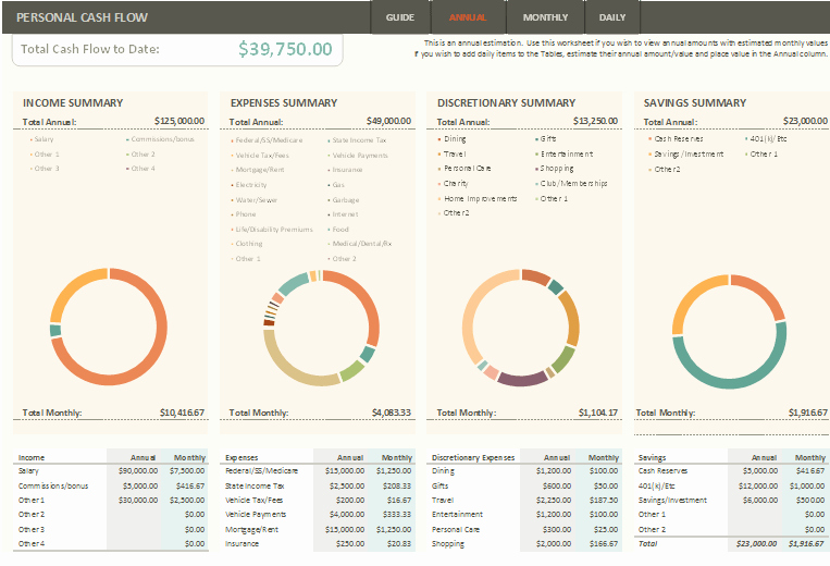 Ultimate Cash Flow Template for Business & Personal Use