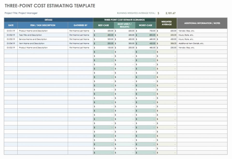 Ultimate Guide to Project Cost Estimating
